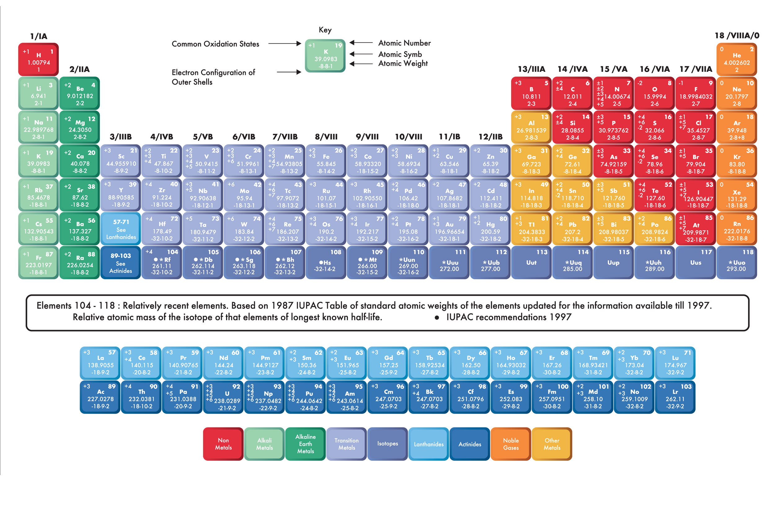 Soft metals periodic table choice image periodic table images periodic table ia choice image periodic table images high purity laboratory chemicals manufactures fine laboratory periodic gamestrikefo Images